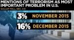terrorisminusa